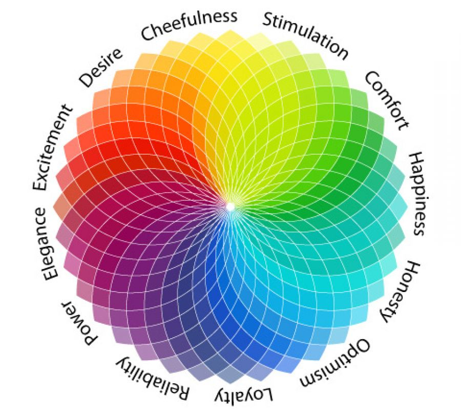 how color affects mood essay