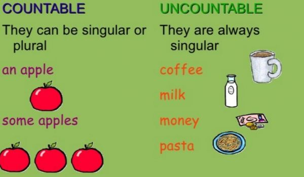 Countable And Uncountable Noun