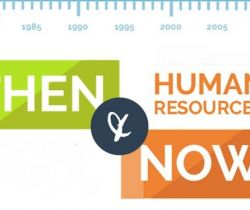 Human Resources: Then and Now