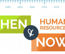 Human Resources, Then and Now
