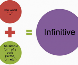 Verb + -ing/infinitive (like / want - would like)