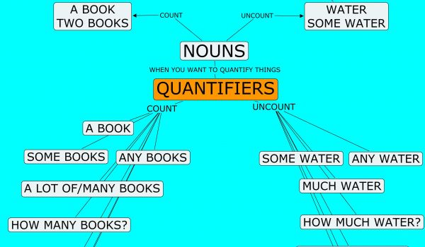 Usage of Quantifiers