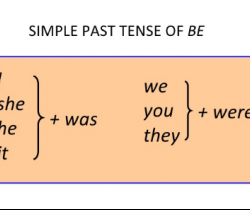 "Tenses 1-Past Simple of ""to be"""