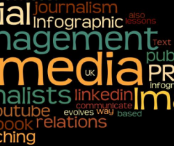 Is social media responsible for denigrating our journalistic skills?