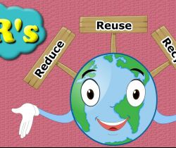 The 3 R's(Reduce,Reuse,Recycle)