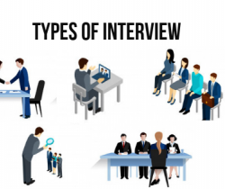 Types of Job Interview-Part I